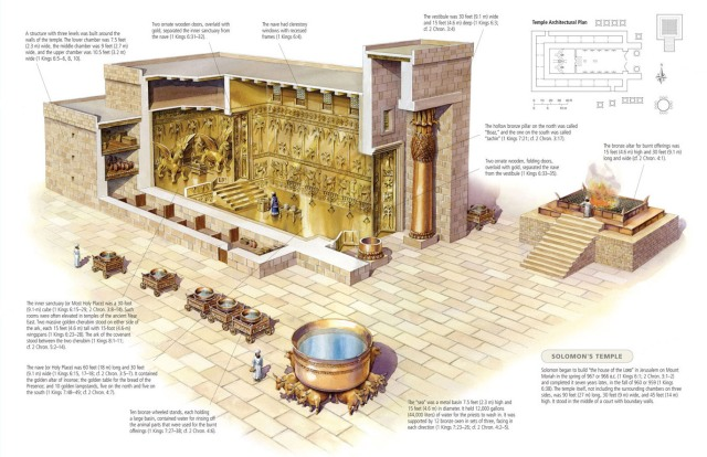 SOLOMON'S TEMPLE PILLARS (3)